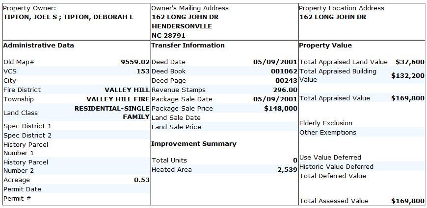 tipton deborah property tax info.jpg